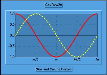 XRT/graph