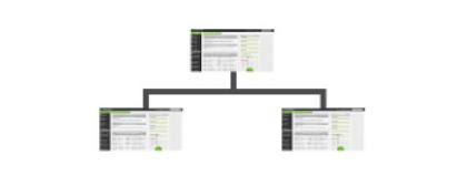 複数の監視サーバーを一括管理できるメタコンソール