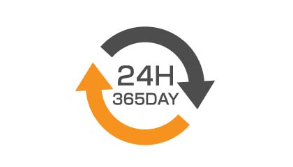 AWS 24時間365日の監視