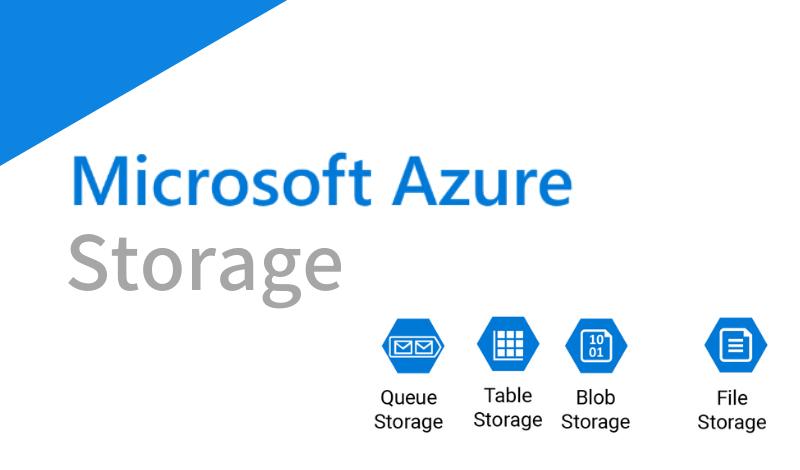 Azure ストレージが提供する4つのサービスを紹介