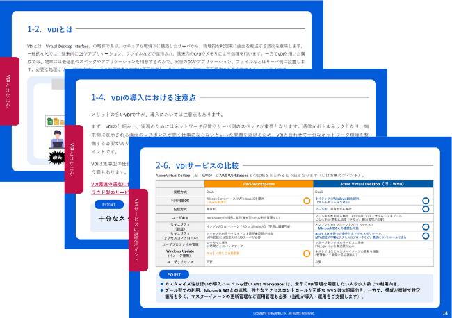 <VDI 導入ガイド> 安全なリモートワークを実現!Azure Virtual Desktop と AWS WorkSpaces の比較表・価格例付き!